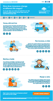 Insurance Life Stages Infographic