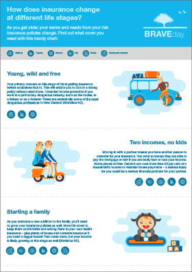 C1-Insurance-Life-Infographic-FC-280x396.png